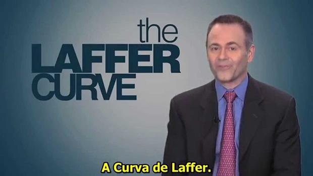 A Curva de Laffer