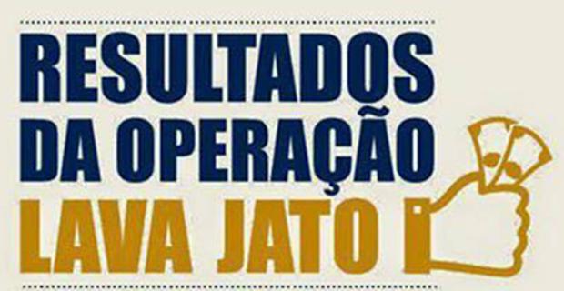Utilidade Pública – <p>MPF faz a sua parte com transparência e divulga na internet informações sobre a operação Lava Jato