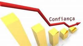 <p>Pesquisa – índice de confiança nas instituições políticas<p>